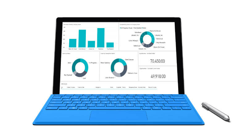 Connect & Grow your Business with Microsoft Business Central & Bam Boom Cloud